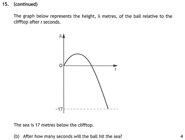 2019 National 5 maths Non-calculator question 15.